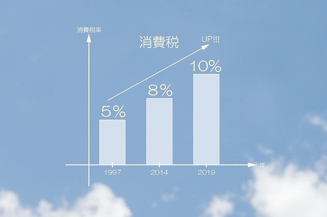 消費税が10%に増税