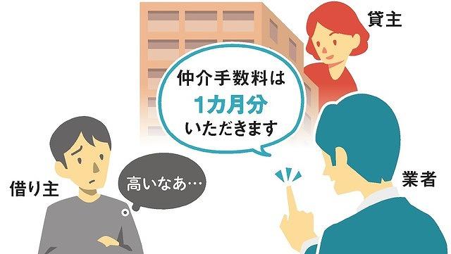 仲介手数料 朝日新聞
